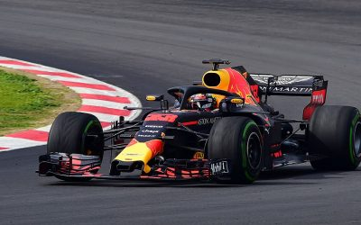 Hoe Red Bull Racing Team succesvol Mission Command toepast